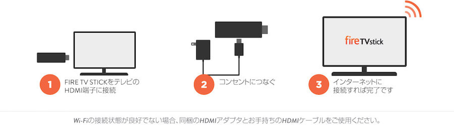 Amazon Fire TV Stickの設定方法
