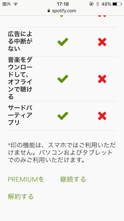 Spotify退会方法05