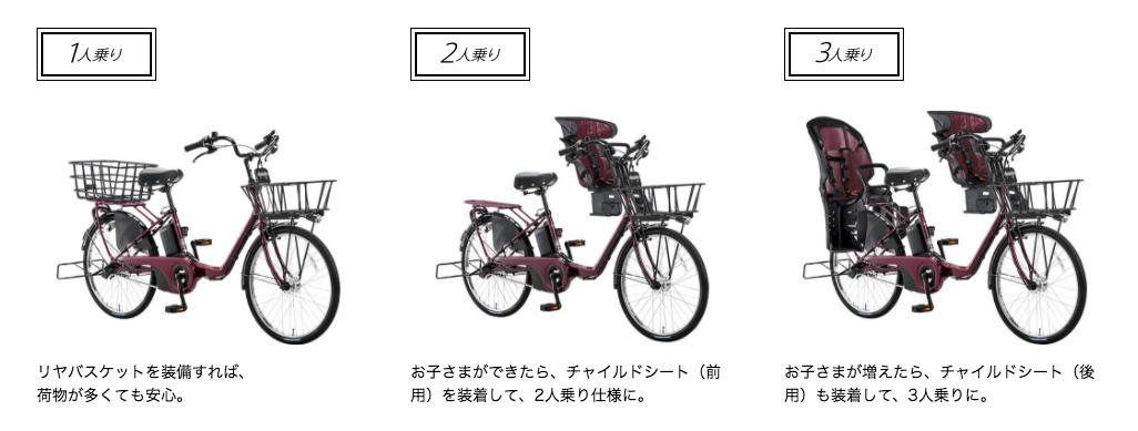 電動アシスト自転車カスタマイズ
