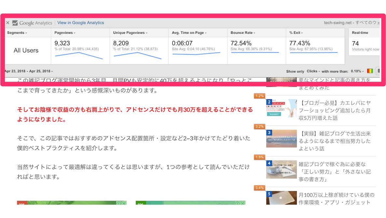 Page analytics データ