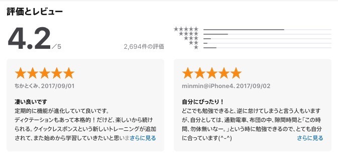 スタディサプリ英語 ユーザーレビュー評価
