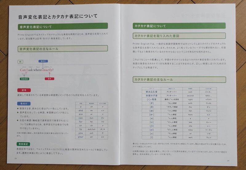 音声変化表記とカタカナ表記01