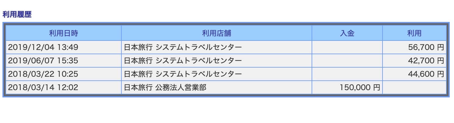 新幹線版 日本旅行ギフトカードの使い方と申し込み手順まとめ07